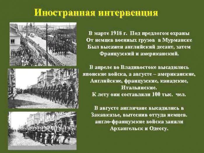Какие иностранные государства вторглись в Россию в 1918 году?