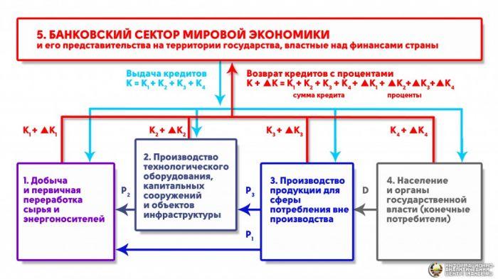 public-bank-shema-deneg