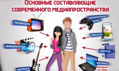 kak izmenit situatsiyu v massovoy kulture 4 388x232 Доклад: «Как изменить ситуацию в массовой культуре?»