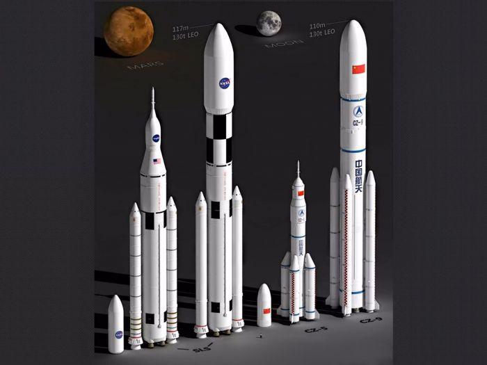 Сравнительные размеры ракет SLS, Long March-5 и Long March-9