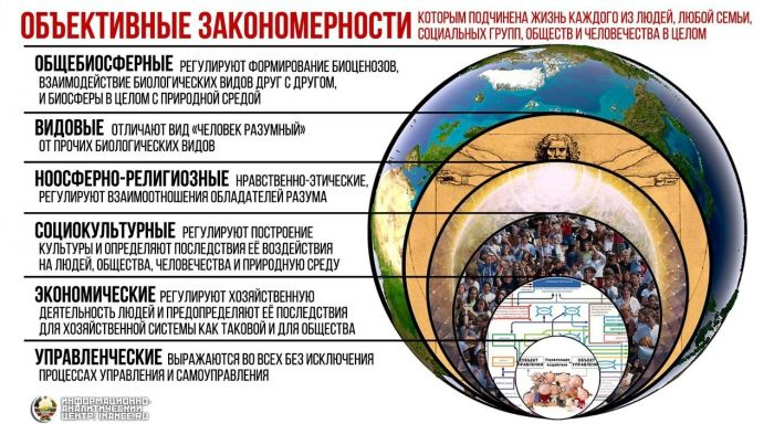 Прогнозы, предсказания, пророчества как способы управления будущим, изображение №2
