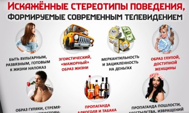 kak izmenit situatsiyu v massovoy kulture 7 388x232 Доклад: «Как изменить ситуацию в массовой культуре?»