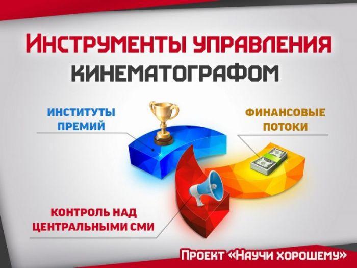 dlya obucheniya 65 Доклад: «Как изменить ситуацию в массовой культуре?»